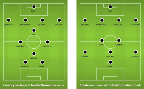 Nufc-swansea-formations